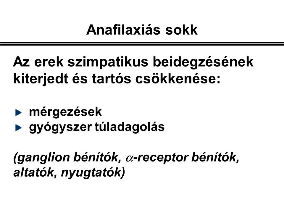 Az erek szimpatikus beidegzésének kiterjedt és tartós csökkenése: mérgezések gyógyszer túladagolás (ganglion bénítók,  -receptor bénítók, altatók, nyugtatók) Anafilaxiás sokk