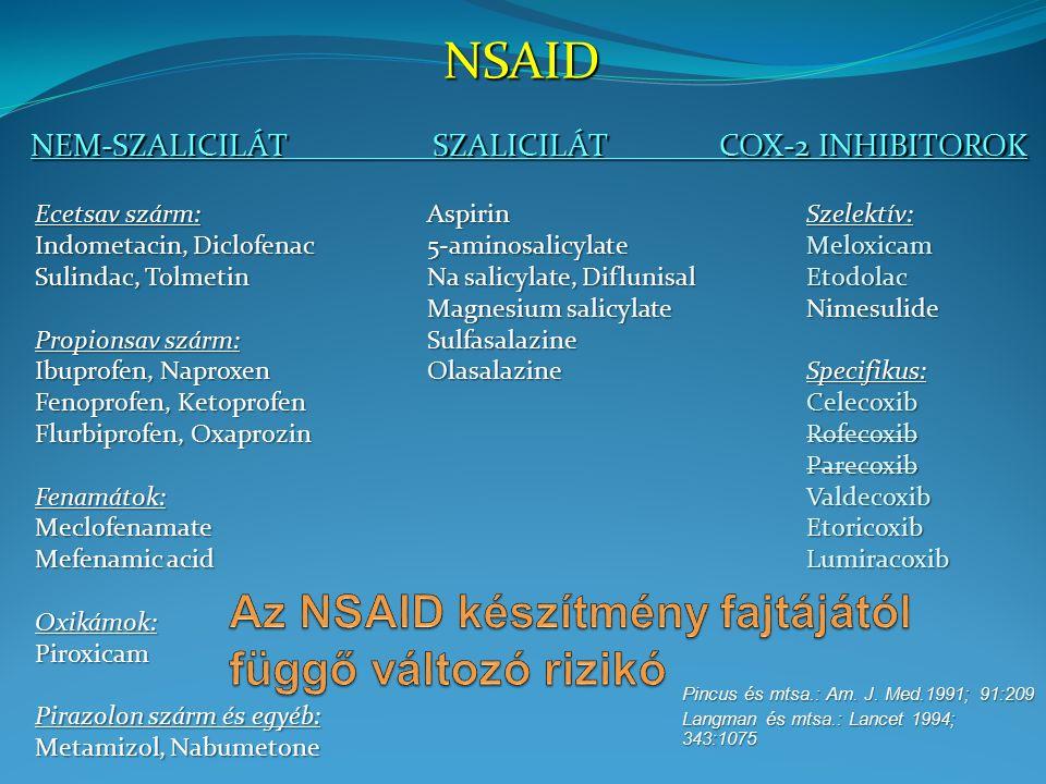 NSAID NEM-SZALICILÁT SZALICILÁT COX-2 INHIBITOROK Ecetsav szárm:AspirinSzelektív: Indometacin, Diclofenac 5-aminosalicylate Meloxicam Sulindac, TolmetinNa salicylate, DiflunisalEtodolac Magnesium salicylateNimesulide Propionsav szárm:Sulfasalazine Ibuprofen, NaproxenOlasalazineSpecifikus: Fenoprofen, Ketoprofen Celecoxib Flurbiprofen, OxaprozinRofecoxib Parecoxib Fenamátok:Valdecoxib MeclofenamateEtoricoxib Mefenamic acid Lumiracoxib Oxikámok:Piroxicam Pirazolon szárm és egyéb: Metamizol, Nabumetone Pincus és mtsa.: Am.