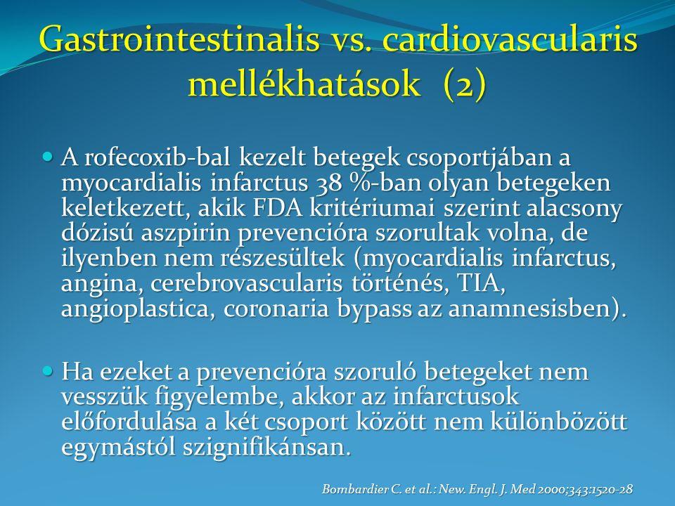 A rofecoxib-bal kezelt betegek csoportjában a myocardialis infarctus 38 %-ban olyan betegeken keletkezett, akik FDA kritériumai szerint alacsony dózisú aszpirin prevencióra szorultak volna, de ilyenben nem részesültek (myocardialis infarctus, angina, cerebrovascularis történés, TIA, angioplastica, coronaria bypass az anamnesisben).