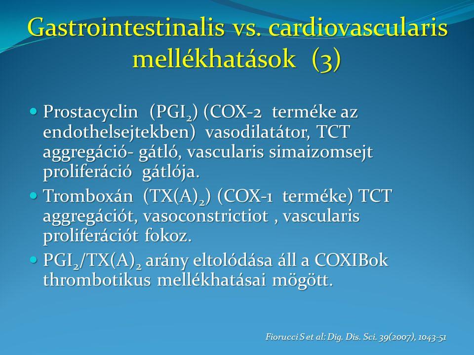 Prostacyclin (PGI 2 ) (COX-2 terméke az endothelsejtekben) vasodilatátor, TCT aggregáció- gátló, vascularis simaizomsejt proliferáció gátlója.