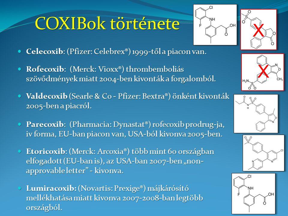 COXIBok története Celecoxib: (Pfizer: Celebrex®) 1999-től a piacon van.