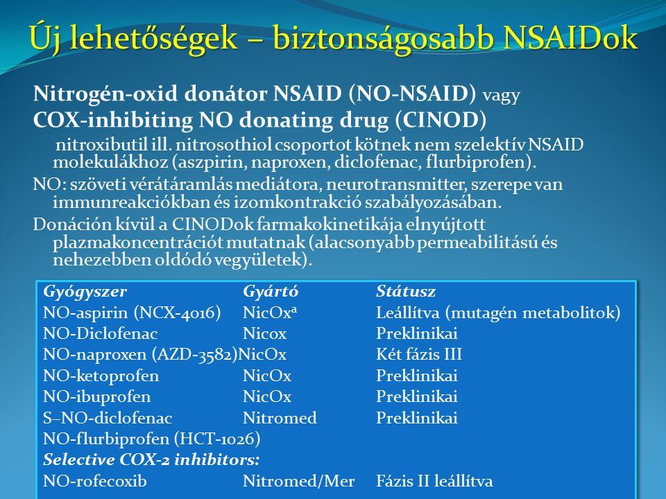 Új lehetőségek – biztonságosabb NSAIDok Nitrogén-oxid donátor NSAID (NO-NSAID) vagy COX-inhibiting NO donating drug (CINOD) nitroxibutil ill.