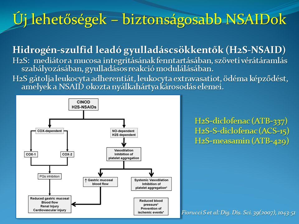 Új lehetőségek – biztonságosabb NSAIDok Hidrogén-szulfid leadó gyulladáscsökkentők (H2S-NSAID) H2S: mediátor a mucosa integritásának fenntartásában, szöveti vérátáramlás szabályozásában, gyulladásos reakció modulálásában.