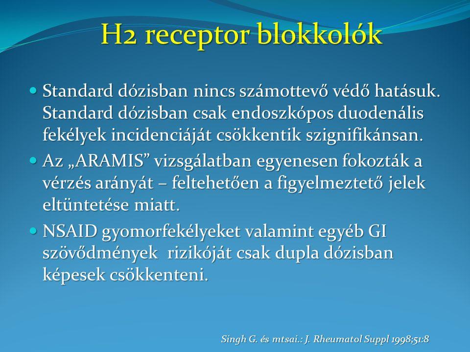 H2 receptor blokkolók Standard dózisban nincs számottevő védő hatásuk.