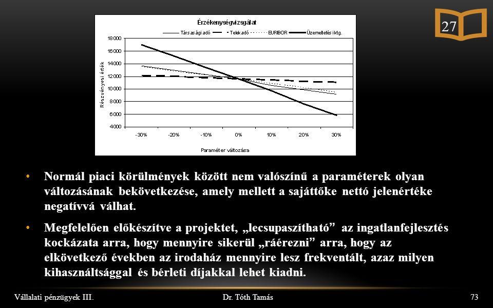 Dr. Tóth Tamás Vállalati pénzügyek III.73 Normál piaci körülmények között nem valószínű a paraméterek olyan változásának bekövetkezése, amely mellett