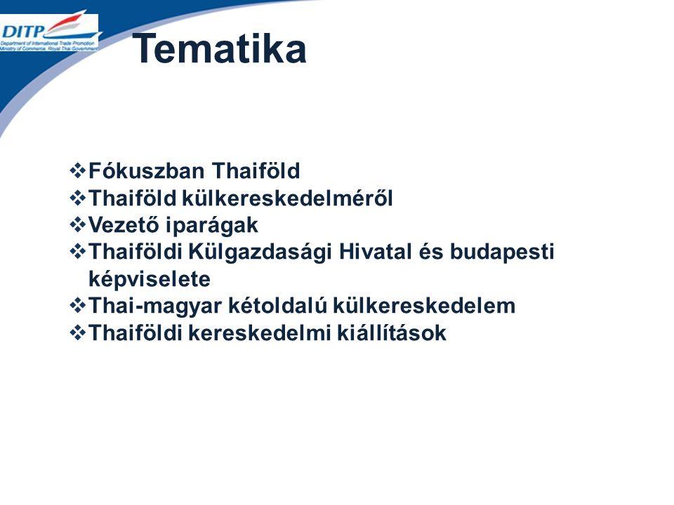  Fókuszban Thaiföld  Thaiföld külkereskedelméről  Vezető iparágak  Thaiföldi Külgazdasági Hivatal és budapesti képviselete  Thai-magyar kétoldalú külkereskedelem  Thaiföldi kereskedelmi kiállítások Tematika
