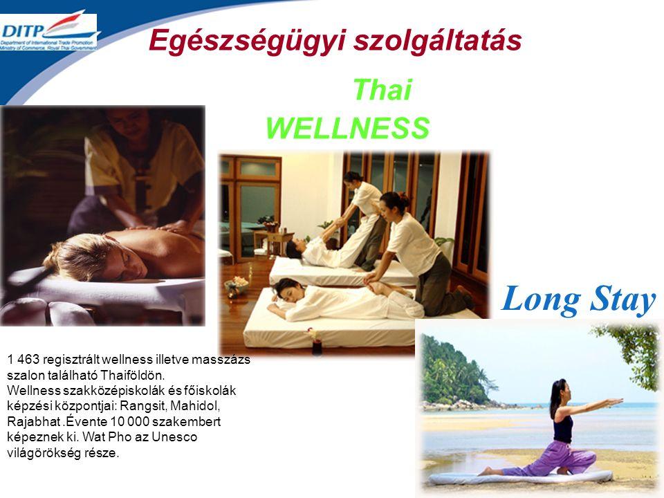 Egészségügyi szolgáltatás Thai WELLNESS Traditional Thai Massage Long Stay 1 463 regisztrált wellness illetve masszázs szalon található Thaiföldön.