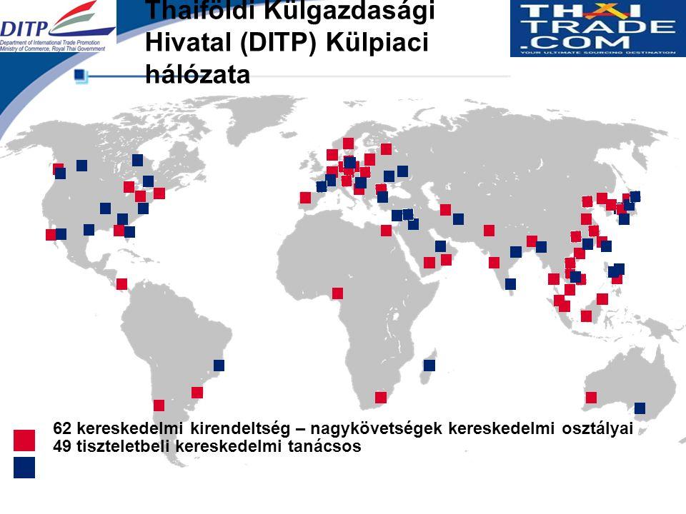 62 kereskedelmi kirendeltség – nagykövetségek kereskedelmi osztályai 49 tiszteletbeli kereskedelmi tanácsos Thaiföldi Külgazdasági Hivatal (DITP) Külpiaci hálózata