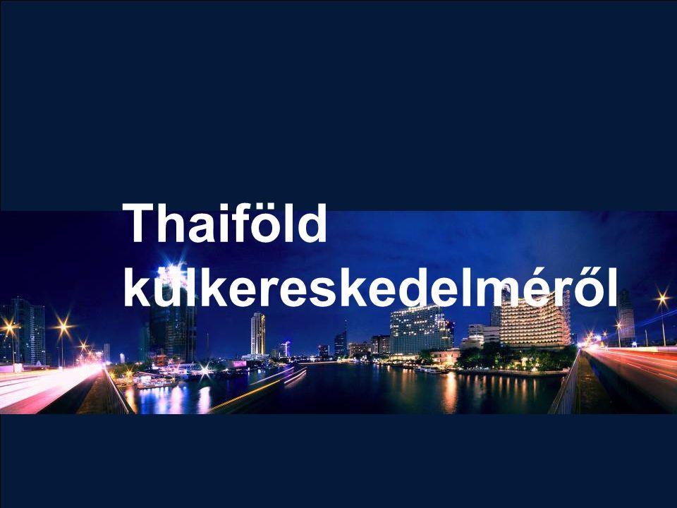 Thaiföld külkereskedelméről