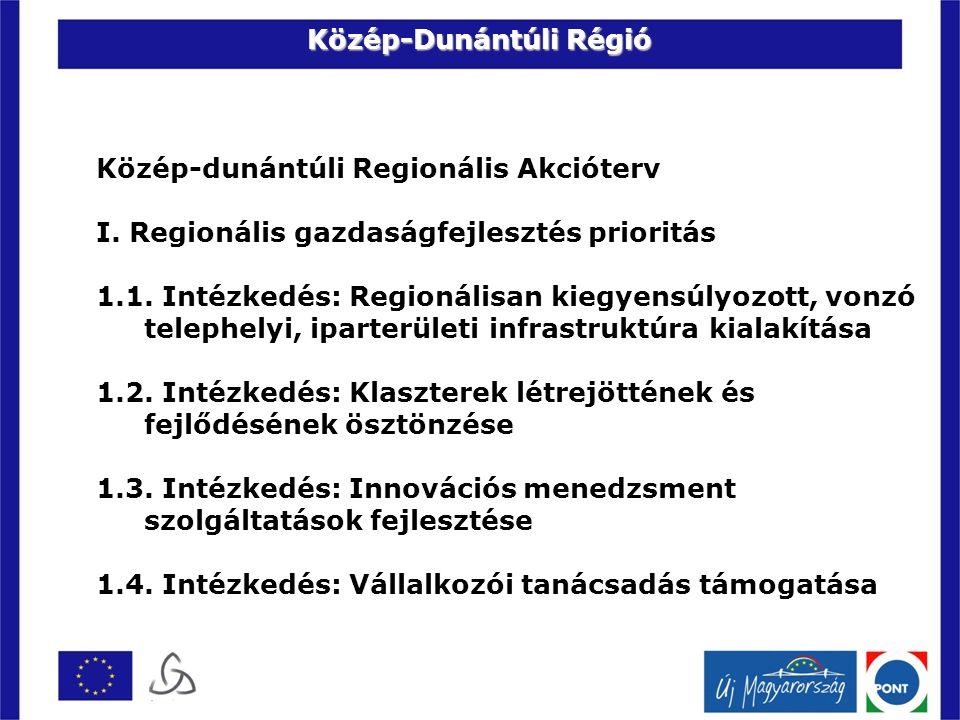 Közép-dunántúli Regionális Akcióterv I. Regionális gazdaságfejlesztés prioritás 1.1.