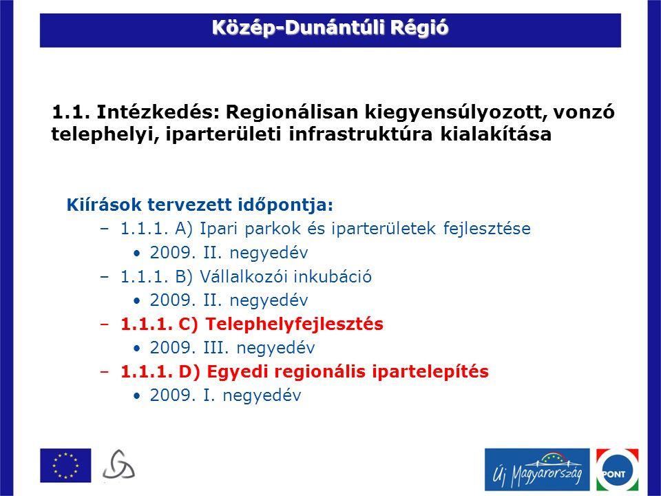 Kiírások tervezett időpontja: –1.1.1. A) Ipari parkok és iparterületek fejlesztése 2009.