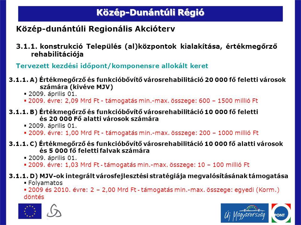 Közép-dunántúli Regionális Akcióterv 3.1.1.
