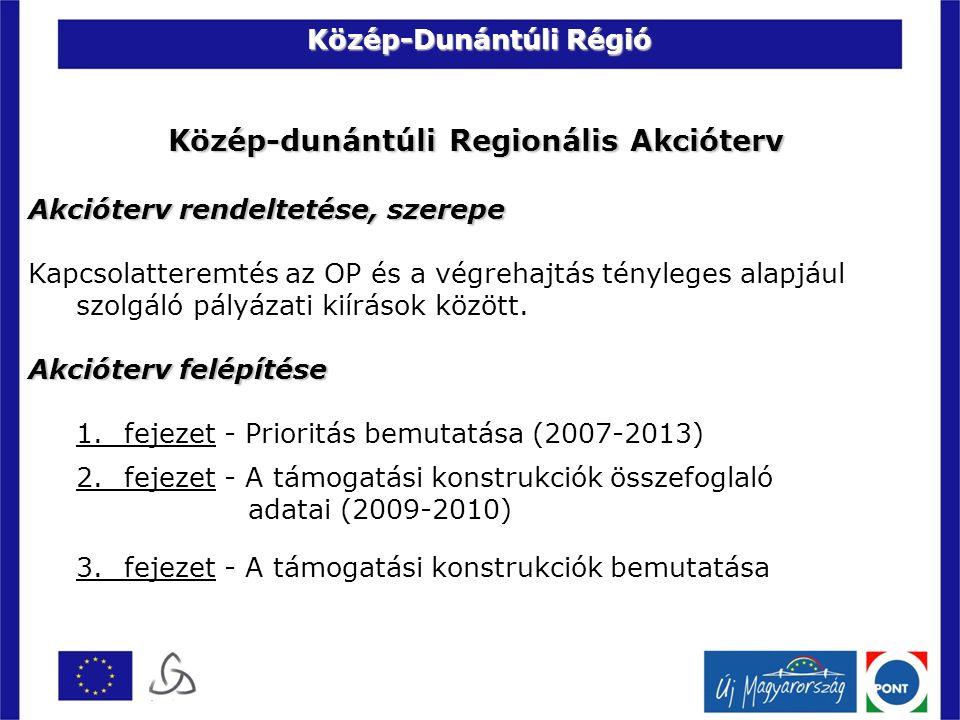 KD OP Prioritásai és intézkedései Közép-Dunántúli Régió 5.