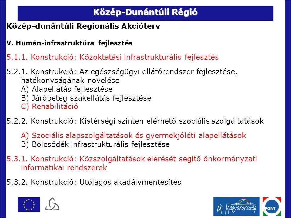 Közép-dunántúli Regionális Akcióterv V. Humán-infrastruktúra fejlesztés 5.1.1.