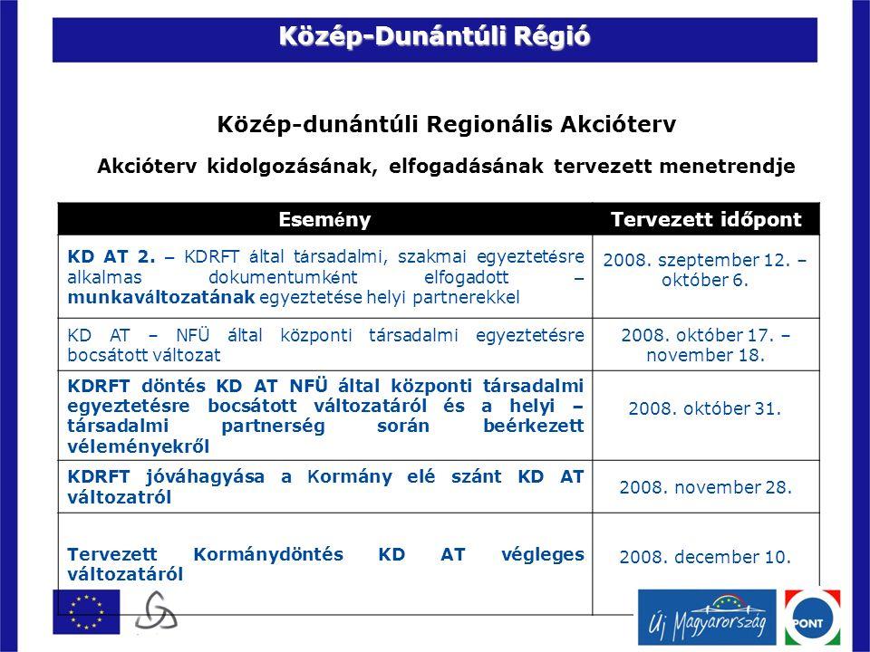 Közép-dunántúli Regionális Akcióterv 2.2.1.B) Balatoni turisztikai desztinációs menedzsment rendszer kialakítása és fejlesztése Tervezett kezdési időpont: 2009.