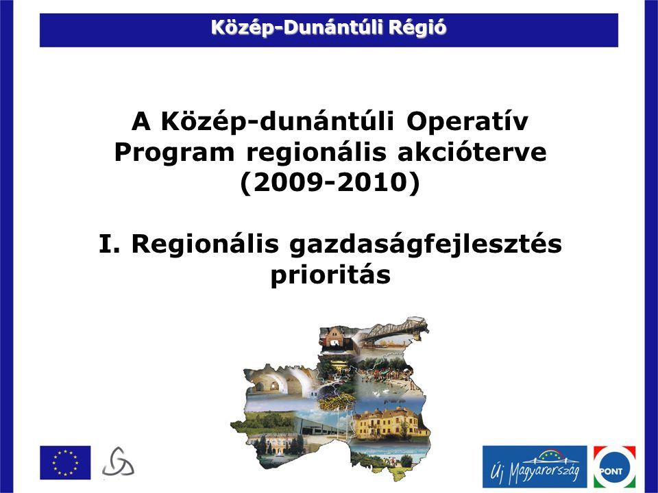 Közép-dunántúli Regionális Akcióterv I.Regionális gazdaságfejlesztés prioritás 1.1.
