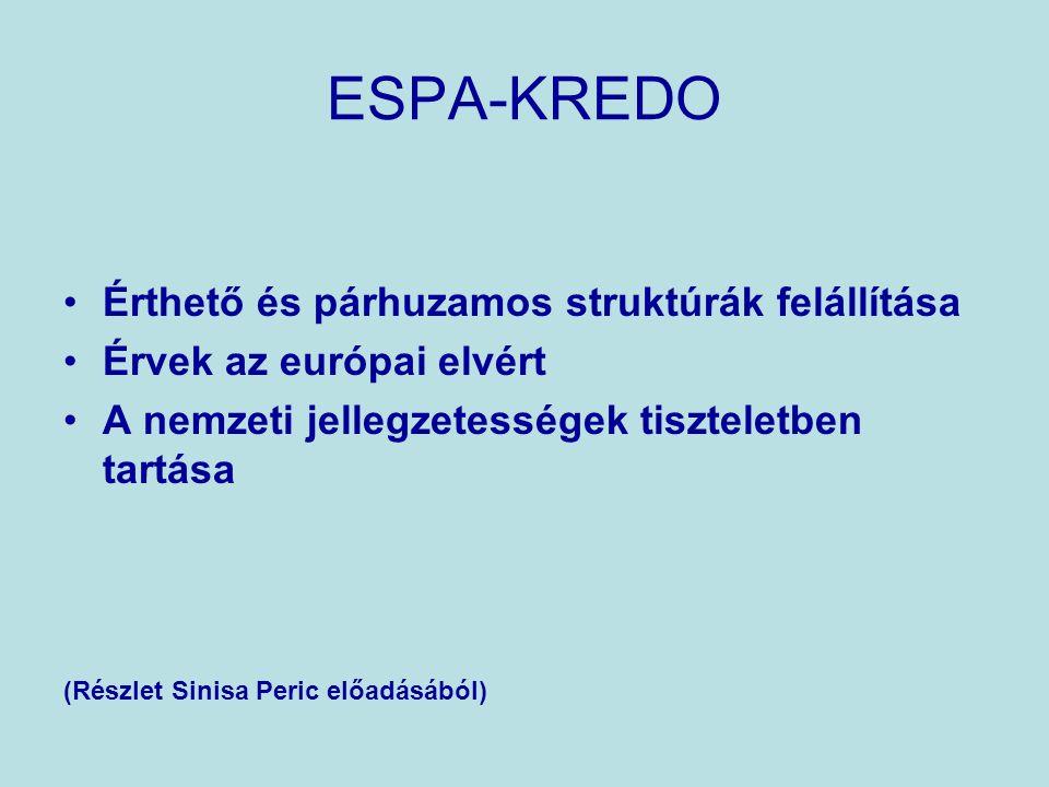 ESPA-KREDO Érthető és párhuzamos struktúrák felállítása Érvek az európai elvért A nemzeti jellegzetességek tiszteletben tartása (Részlet Sinisa Peric előadásából)