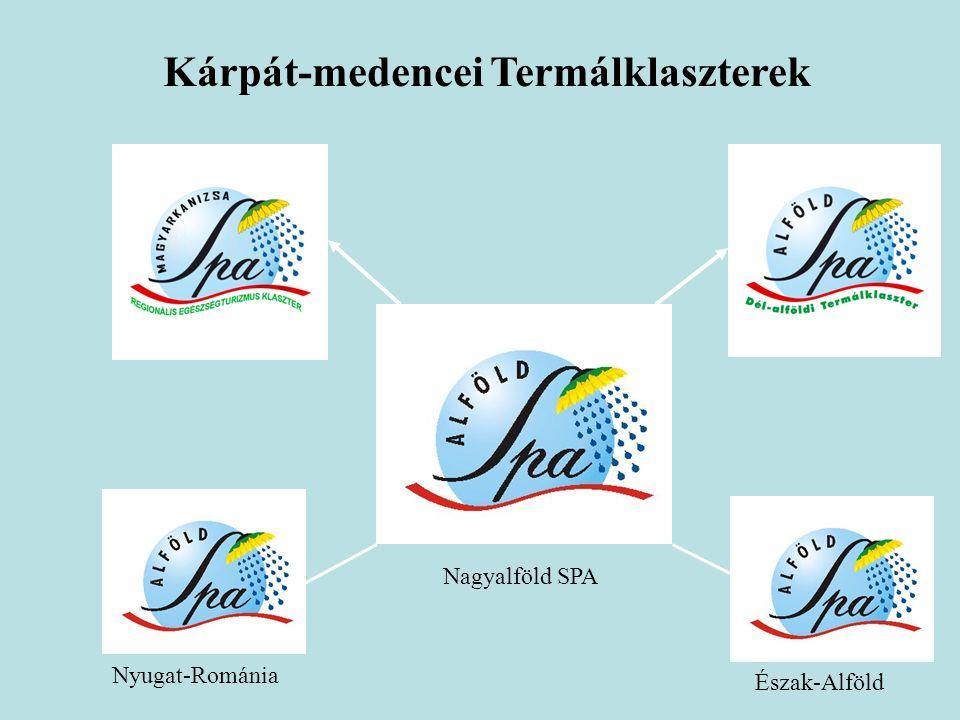 Kárpát-medencei Termálklaszterek Nyugat-Románia Észak-Alföld Nagyalföld SPA