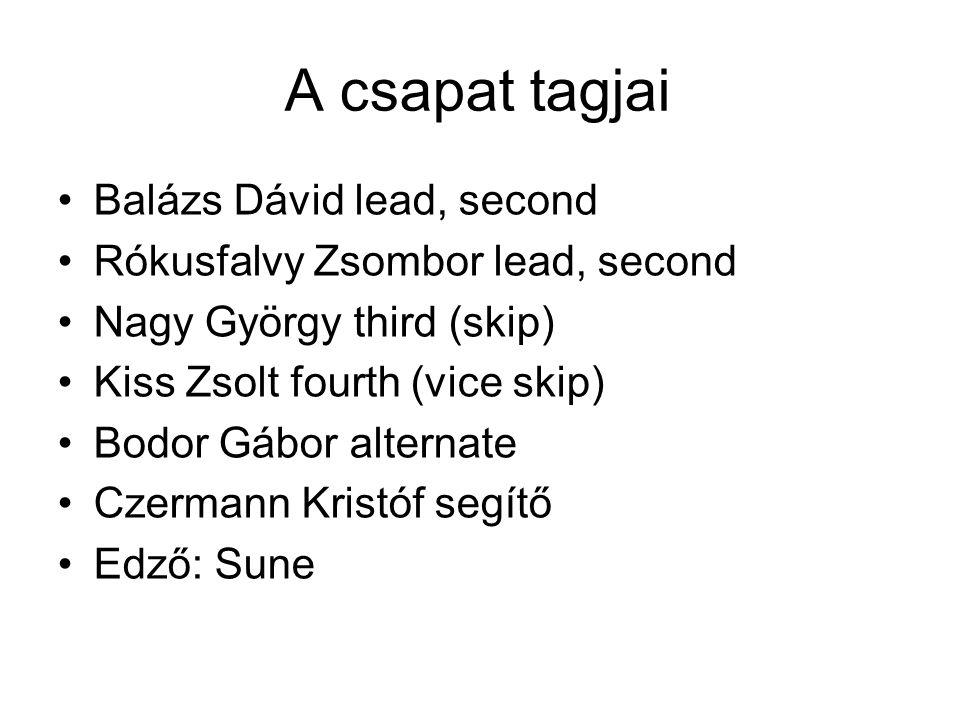 A csapat tagjai Balázs Dávid lead, second Rókusfalvy Zsombor lead, second Nagy György third (skip) Kiss Zsolt fourth (vice skip) Bodor Gábor alternate Czermann Kristóf segítő Edző: Sune