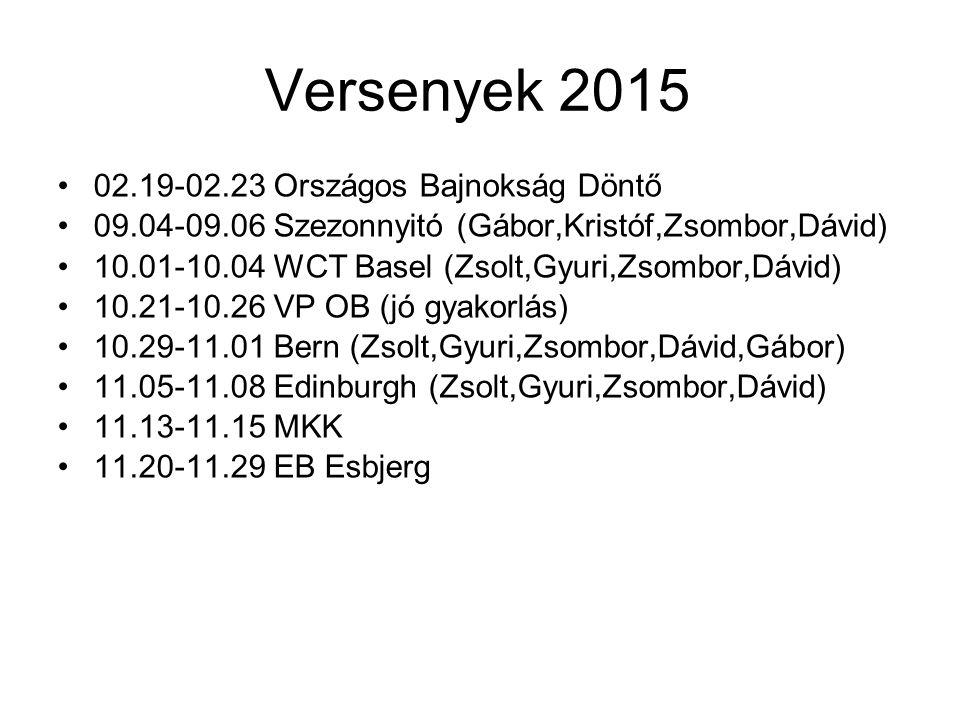 Versenyek 2015 02.19-02.23 Országos Bajnokság Döntő 09.04-09.06 Szezonnyitó (Gábor,Kristóf,Zsombor,Dávid) 10.01-10.04 WCT Basel (Zsolt,Gyuri,Zsombor,D