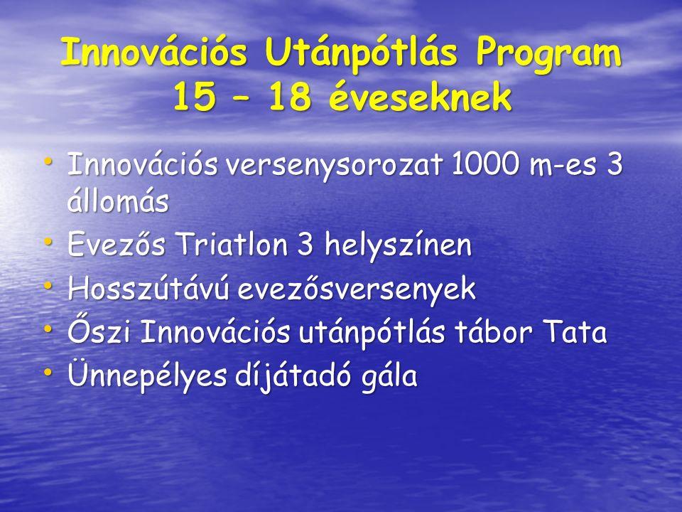 Innovációs Utánpótlás Program 15 – 18 éveseknek Innovációs versenysorozat 1000 m-es 3 állomás Innovációs versenysorozat 1000 m-es 3 állomás Evezős Triatlon 3 helyszínen Evezős Triatlon 3 helyszínen Hosszútávú evezősversenyek Hosszútávú evezősversenyek Őszi Innovációs utánpótlás tábor Tata Őszi Innovációs utánpótlás tábor Tata Ünnepélyes díjátadó gála Ünnepélyes díjátadó gála