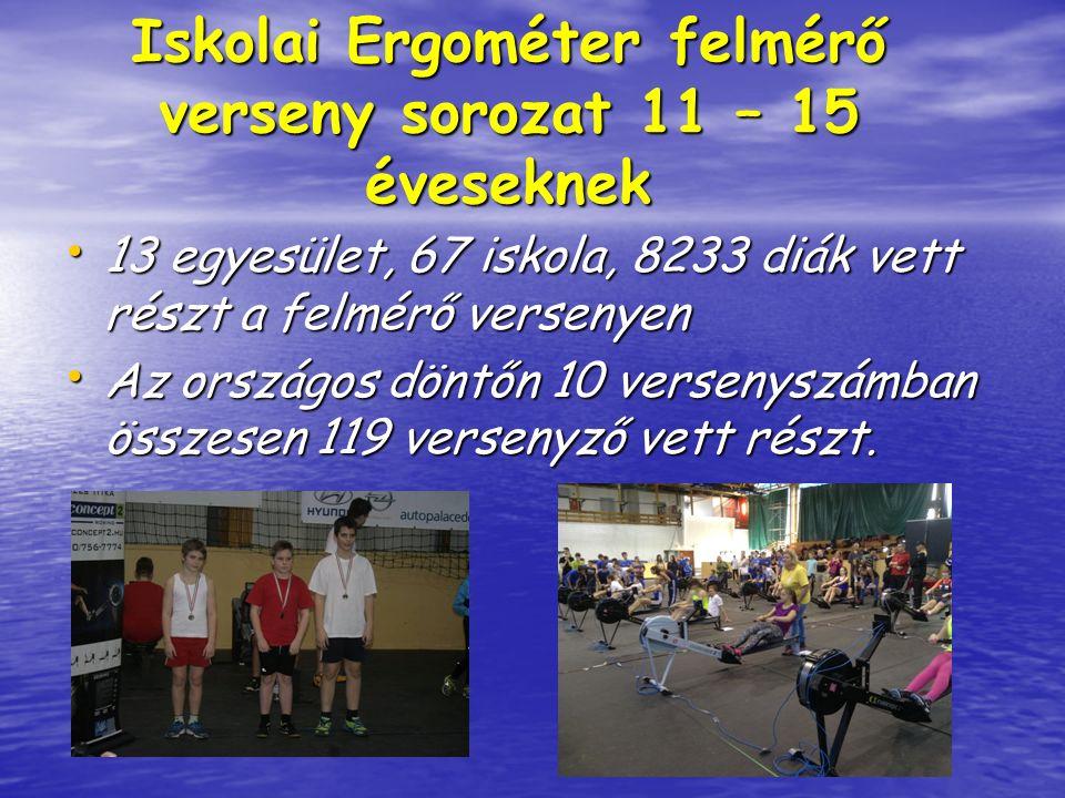 Iskolai Ergométer felmérő verseny sorozat 11 – 15 éveseknek 13 egyesület, 67 iskola, 8233 diák vett részt a felmérő versenyen 13 egyesület, 67 iskola, 8233 diák vett részt a felmérő versenyen Az országos döntőn 10 versenyszámban összesen 119 versenyző vett részt.