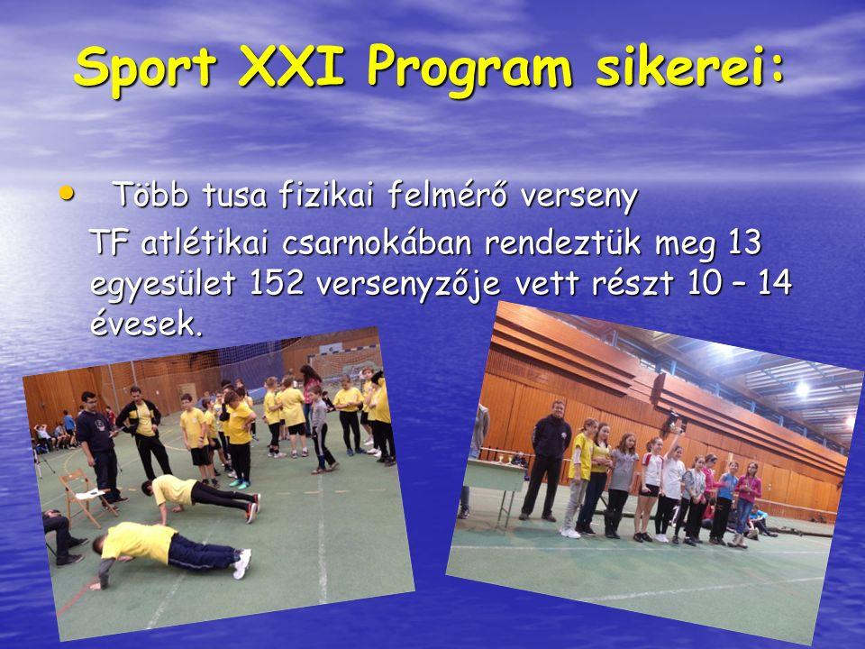 Sport XXI Program sikerei: Több tusa fizikai felmérő verseny Több tusa fizikai felmérő verseny TF atlétikai csarnokában rendeztük meg 13 egyesület 152 versenyzője vett részt 10 – 14 évesek.