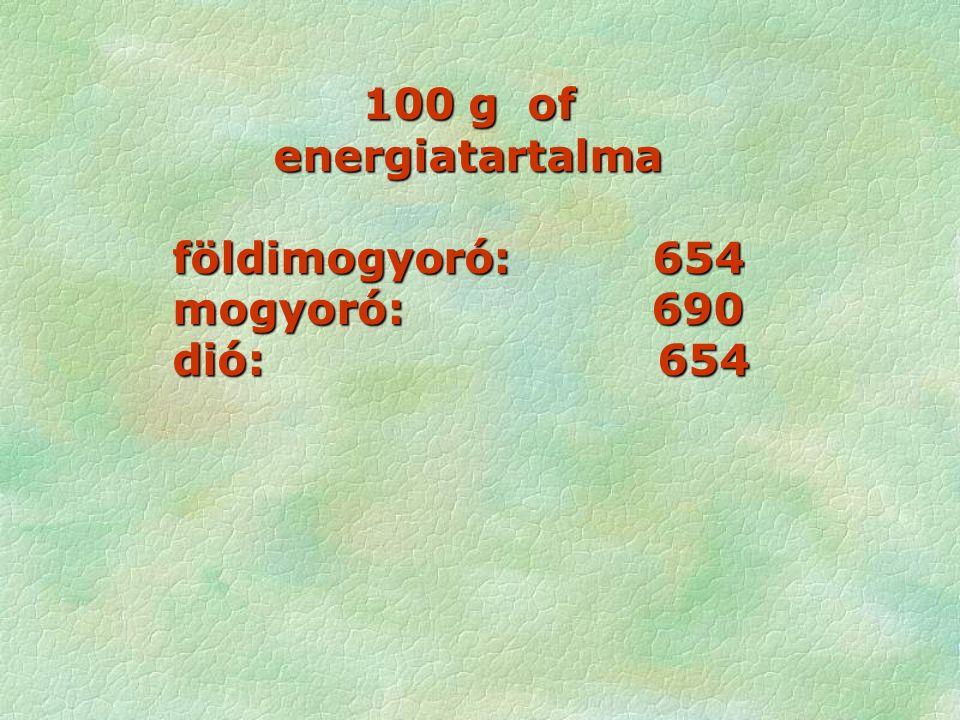 Számítások a kísérlet eredményei alapján (1 mogyoró) 100 g mogyoró által leadott energia a kísérlet alapján: 420 kcal/100 g Publikált adat: 690