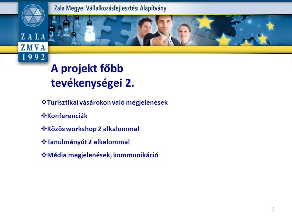 v www.zmva.hu H-8900 Zalaegerszeg, Köztársaság út 17.
