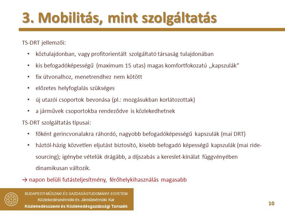 10 TS-DRT jellemzői: köztulajdonban, vagy profitorientált szolgáltató társaság tulajdonában kis befogadóképességű (maximum 15 utas) magas komfortfokozatú,,kapszulák fix útvonalhoz, menetrendhez nem kötött előzetes helyfoglalás szükséges új utazói csoportok bevonása (pl.: mozgásukban korlátozottak) a járművek csoportokba rendeződve is közlekedhetnek TS-DRT szolgáltatás típusai: főként gerincvonalakra ráhordó, nagyobb befogadóképességű kapszulák (mai DRT) háztól-házig közvetlen eljutást biztosító, kisebb befogadó képességű kapszulák (mai ride- sourcing); igénybe vételük drágább, a díjszabás a kereslet-kínálat függvényében dinamikusan változik.