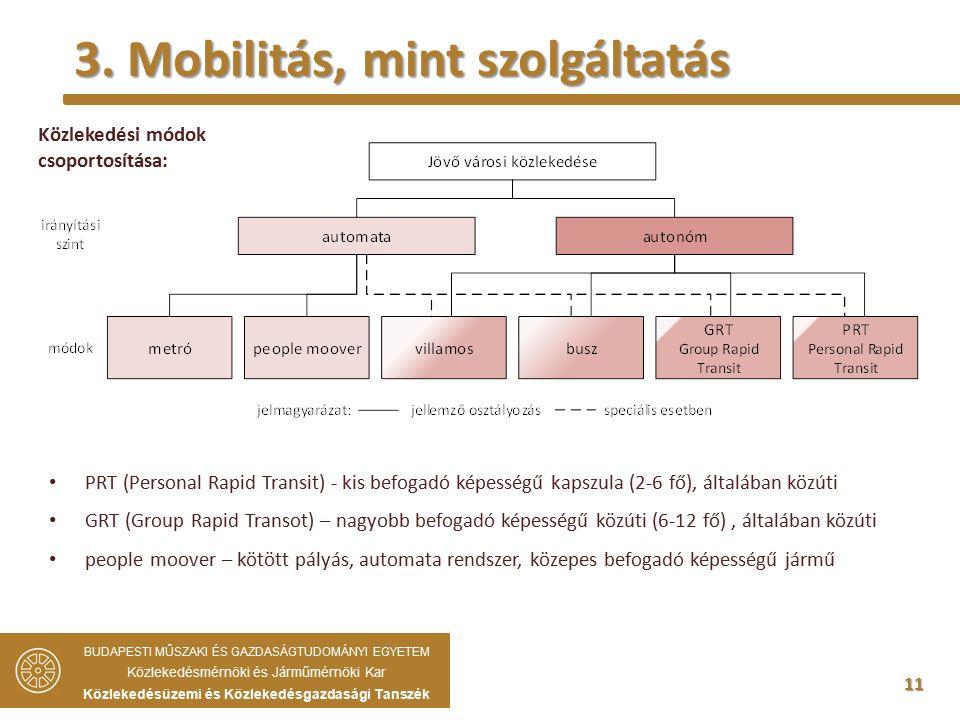 11 Közlekedési módok csoportosítása: 3.