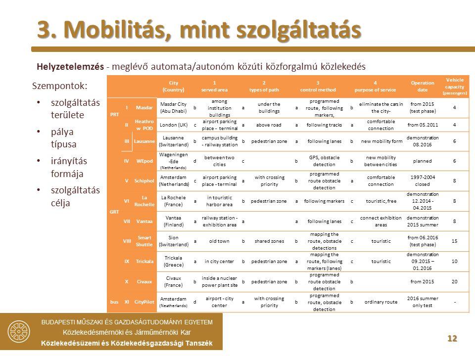 12 Helyzetelemzés - meglévő automata/autonóm közúti közforgalmú közlekedés 3.
