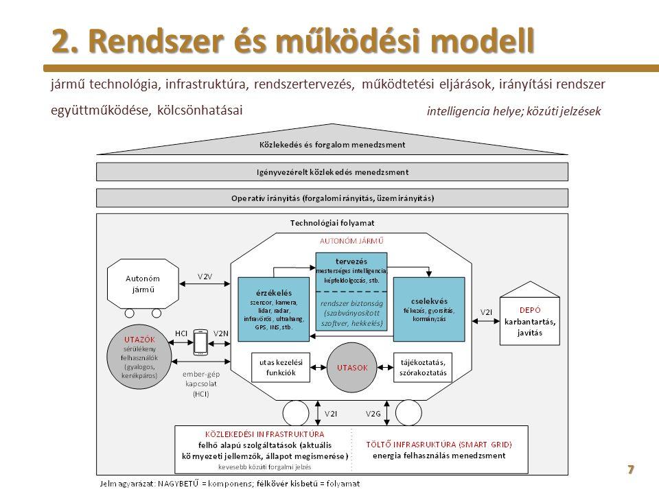 7 jármű technológia, infrastruktúra, rendszertervezés, működtetési eljárások, irányítási rendszer együttműködése, kölcsönhatásai 2.