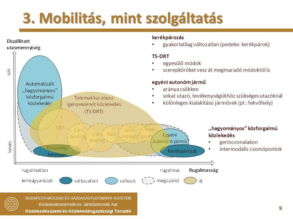 9 egyéni autonóm jármű aránya csökken sokat utazó, tevékenységükhöz szükséges utazóknál különleges kialakítású járművek (pl.: fekvőhely) 3.