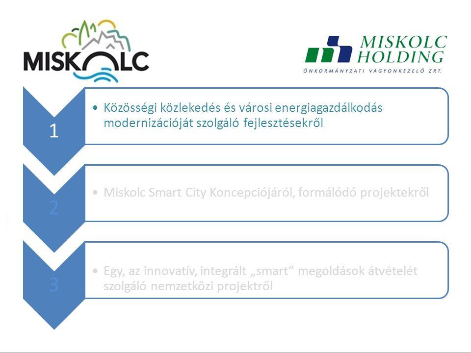 Integrált Területi Programban tervezett projektek (  smart): Intelligens forgalomirányítási rendszer kialakítása Közösségi kerékpáros rendszer kiépítése Megújuló energia-termelő kapacitás bővítése (Napelemek telepítése és biomassza fűtőmű létrehozása) Önkormányzati tulajdonú épületek energiahatékonysági korszerűsítése Avas-tető turisztikai vonzerejének kialakítása Integrált város(rész) rehabilitáció: Diósgyőr városközpont, Történelmi Avas, Belváros, Miskolctapolca Innovatív Miskolc Szolgáltató Központ – Inkubátorházak létesítése, szolgáltatás nyújtása...