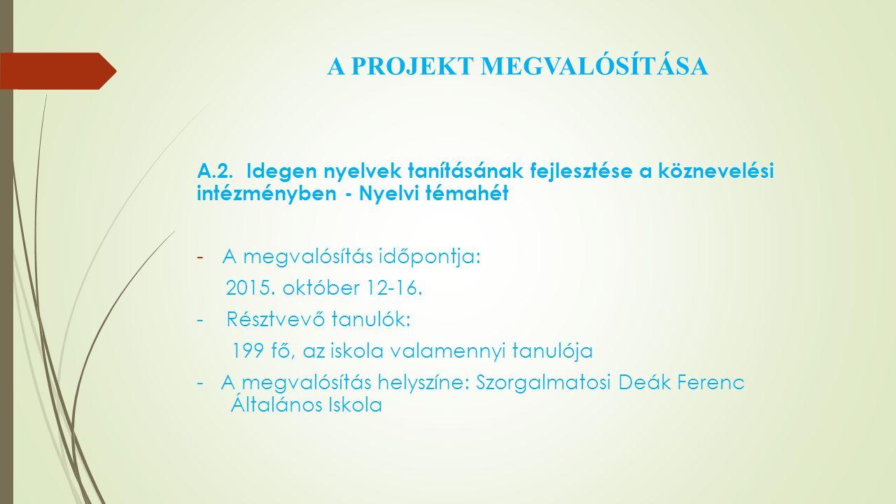 A PROJEKT MEGVALÓSÍTÁSA A.2.