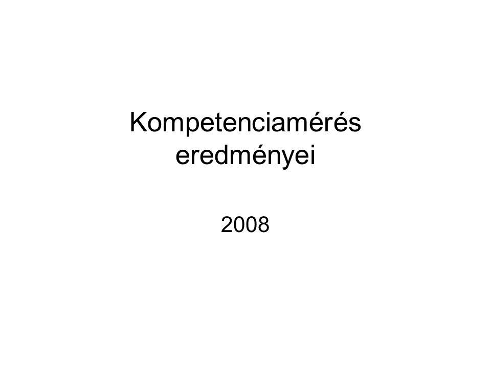 Kompetenciamérés eredményei 2008