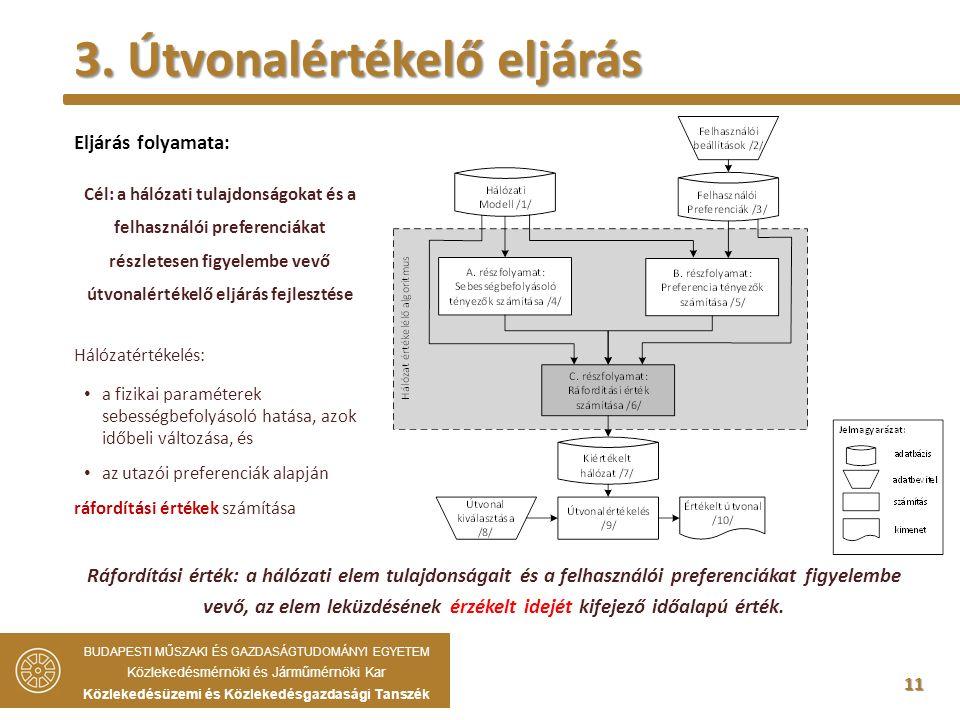 11 Eljárás folyamata: Cél: a hálózati tulajdonságokat és a felhasználói preferenciákat részletesen figyelembe vevő útvonalértékelő eljárás fejlesztése 3.