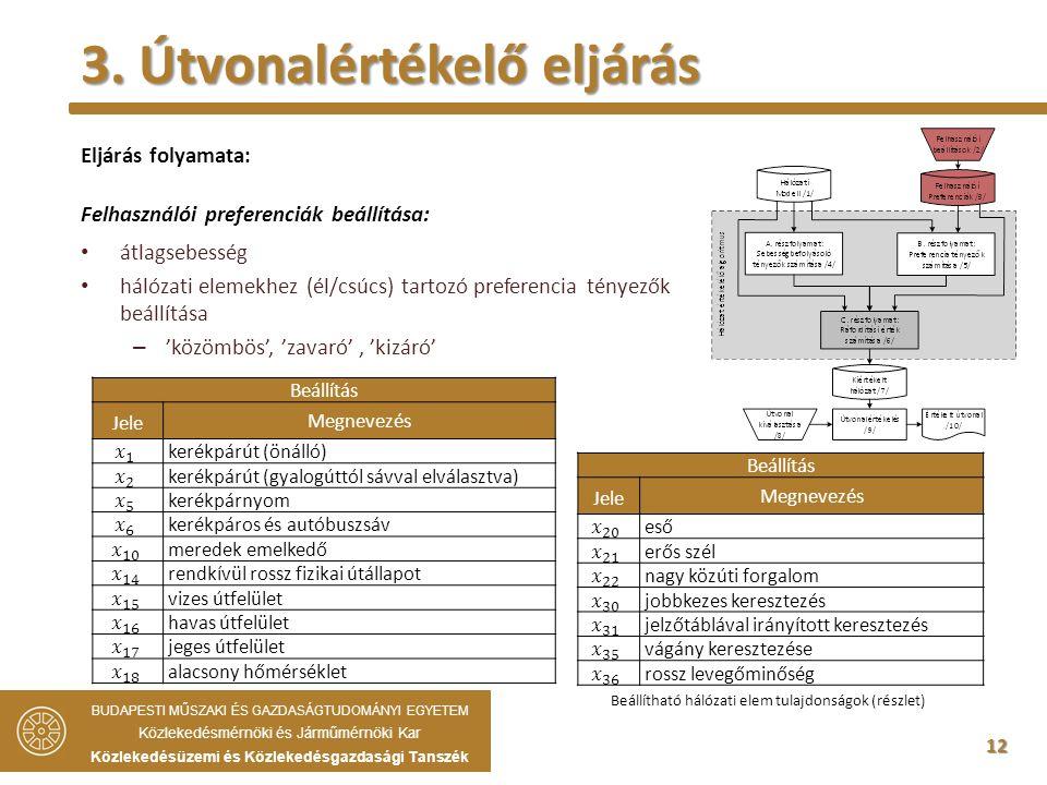 12 Eljárás folyamata: Felhasználói preferenciák beállítása: átlagsebesség hálózati elemekhez (él/csúcs) tartozó preferencia tényezők beállítása – 'közömbös', 'zavaró', 'kizáró' 3.
