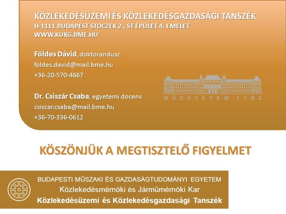 Földes Dávid, doktorandusz foldes.david@mail.bme.hu+36-20-570-4667 Dr.