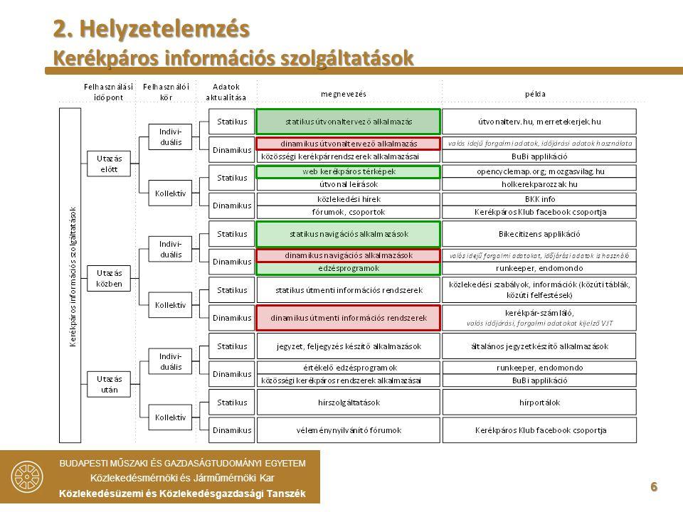 6 2. Helyzetelemzés Kerékpáros információs szolgáltatások BUDAPESTI MŰSZAKI ÉS GAZDASÁGTUDOMÁNYI EGYETEM Közlekedésmérnöki és Járműmérnöki Kar Közleke