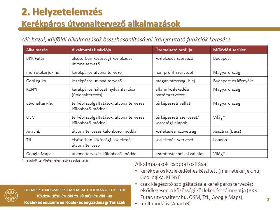 7 cél: hazai, külföldi alkalmazások összehasonlításával iránymutató funkciók keresése * ha adott területen elérhető a szolgáltatás BUDAPESTI MŰSZAKI ÉS GAZDASÁGTUDOMÁNYI EGYETEM Közlekedésmérnöki és Járműmérnöki Kar Közlekedésüzemi és Közlekedésgazdasági Tanszék 2.