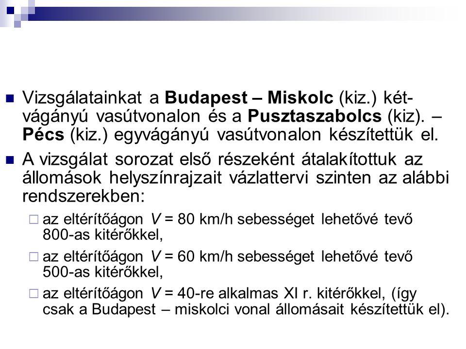 Vizsgálatainkat a Budapest – Miskolc (kiz.) két- vágányú vasútvonalon és a Pusztaszabolcs (kiz).