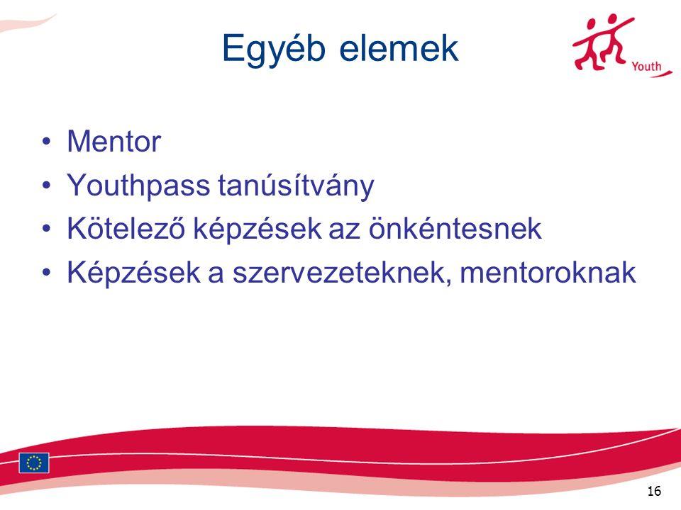 16 Egyéb elemek Mentor Youthpass tanúsítvány Kötelező képzések az önkéntesnek Képzések a szervezeteknek, mentoroknak