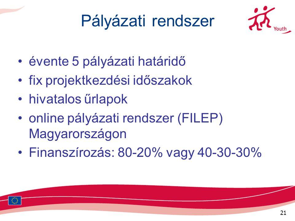 21 Pályázati rendszer évente 5 pályázati határidő fix projektkezdési időszakok hivatalos űrlapok online pályázati rendszer (FILEP) Magyarországon Finanszírozás: 80-20% vagy 40-30-30%