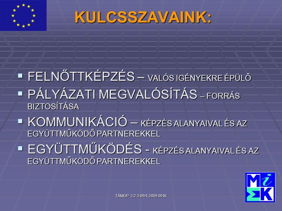 TÁMOP 3.2.3-09/1 2009-0016 KULCSSZAVAINK: KULCSSZAVAINK:  FELNŐTTKÉPZÉS – VALÓS IGÉNYEKRE ÉPÜLŐ  PÁLYÁZATI MEGVALÓSÍTÁS – FORRÁS BIZTOSÍTÁSA  KOMMUNIKÁCIÓ – KÉPZÉS ALANYAIVAL ÉS AZ EGYÜTTMŰKÖDŐ PARTNEREKKEL  EGYÜTTMŰKÖDÉS - KÉPZÉS ALANYAIVAL ÉS AZ EGYÜTTMŰKÖDŐ PARTNEREKKEL