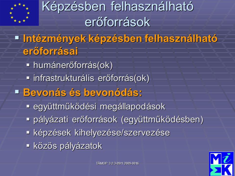 TÁMOP 3.2.3-09/1 2009-0016 Képzésben felhasználható erőforrások  Intézmények képzésben felhasználható erőforrásai  humánerőforrás(ok)  infrastrukturális erőforrás(ok)  Bevonás és bevonódás:  együttműködési megállapodások  pályázati erőforrások (együttműködésben)  képzések kihelyezése/szervezése  közös pályázatok