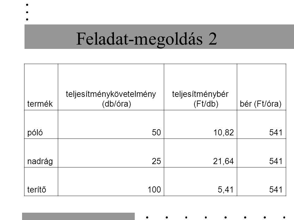 Feladat-megoldás 2 termék teljesítménykövetelmény (db/óra) teljesítménybér (Ft/db)bér (Ft/óra) póló5010,82541 nadrág2521,64541 terítő1005,41541