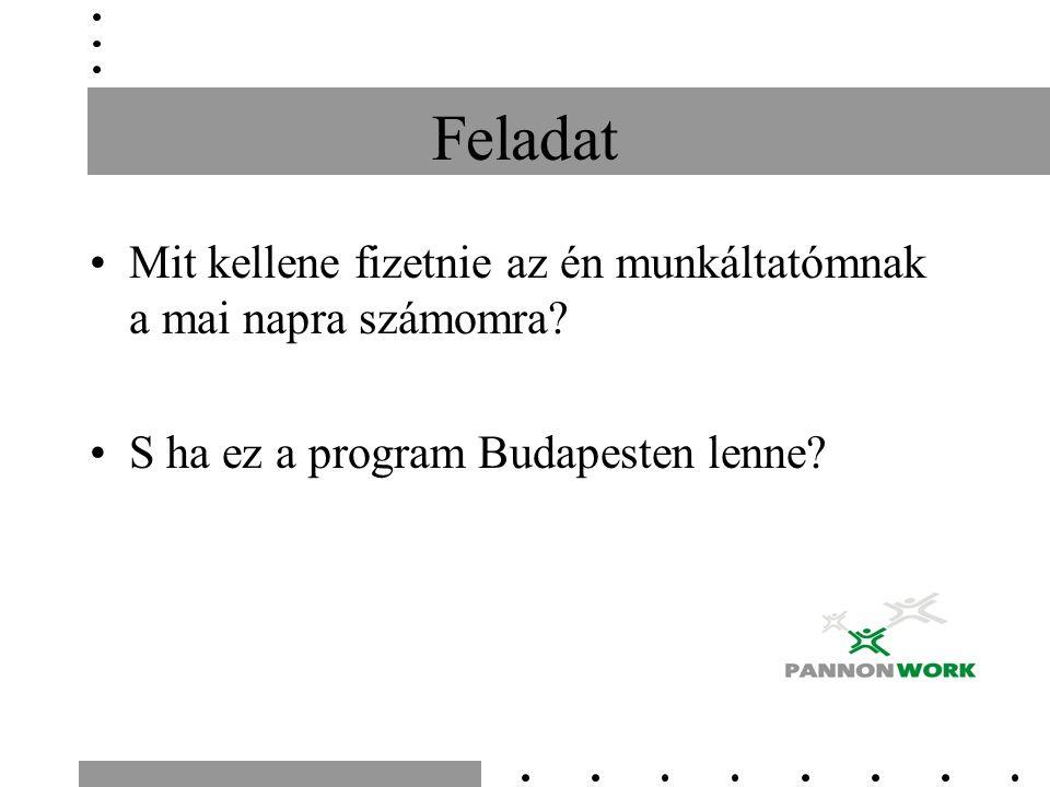 Feladat Mit kellene fizetnie az én munkáltatómnak a mai napra számomra? S ha ez a program Budapesten lenne?