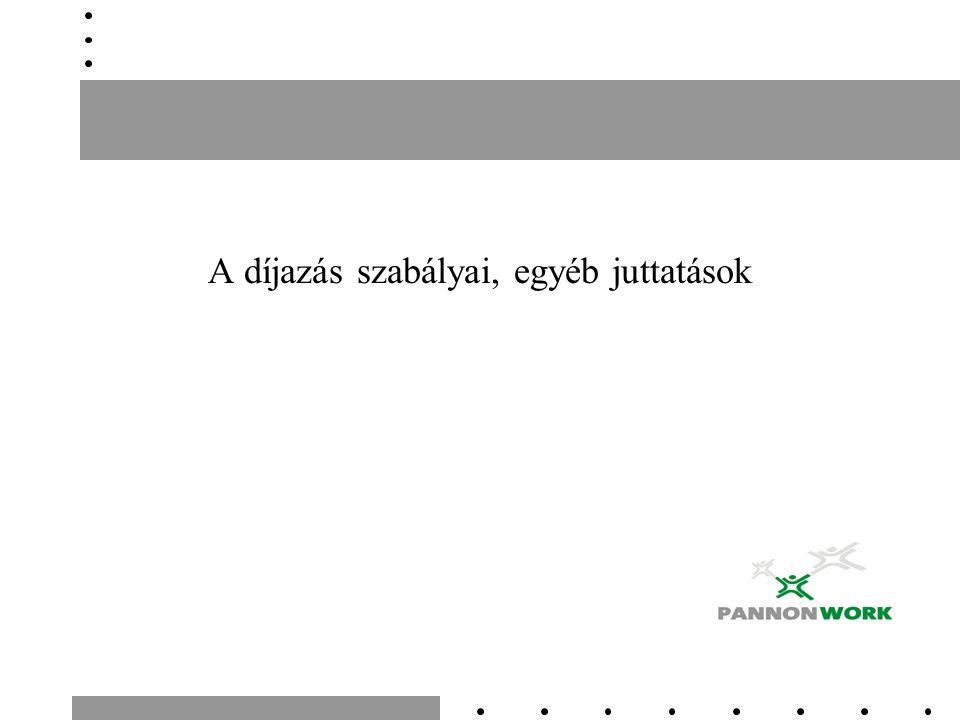 Távolléti díj –Számítási alapja –személyi alapbér –rendszeres bérpótlékok –rendkívüli munkavégzés miatti kiegészítő pótlék